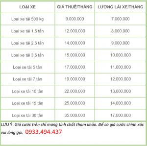 Bảng giá cho thuê xe tải theo tháng